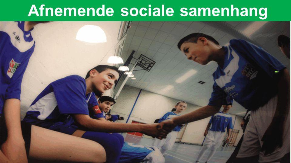 Afnemende sociale samenhang
