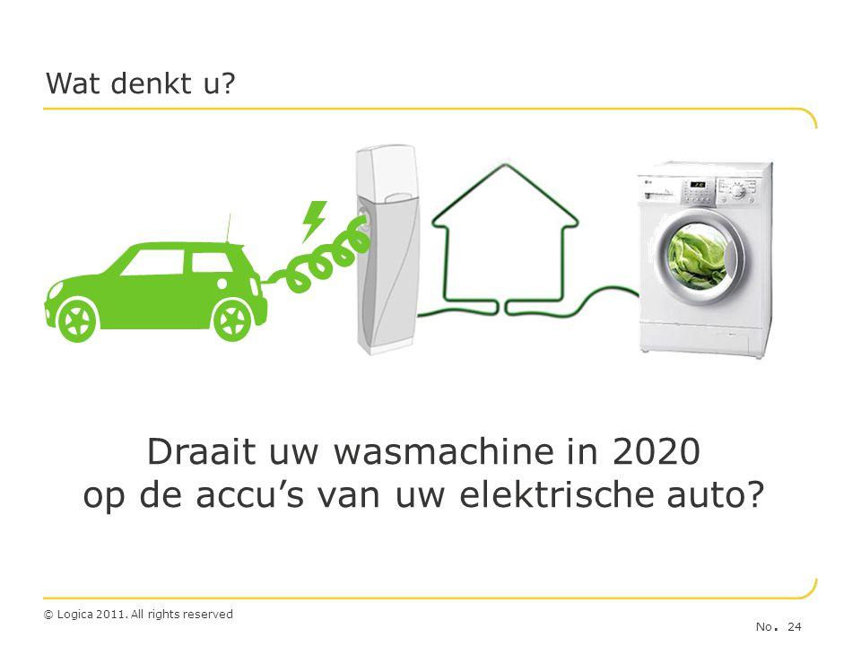 © Logica 2011. All rights reserved Draait uw wasmachine in 2020 op de accu's van uw elektrische auto? No. 24 Wat denkt u?