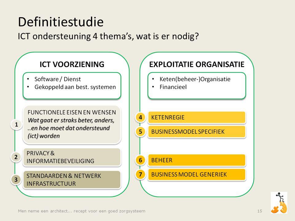 Definitiestudie ICT ondersteuning 4 thema's, wat is er nodig? Men neme een architect... recept voor een goed zorgsysteem15
