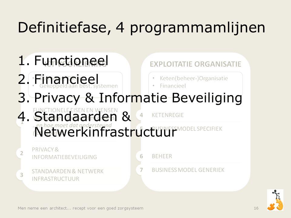 Definitiefase, 4 programmamlijnen 1.Functioneel 2.Financieel 3.Privacy & Informatie Beveiliging 4.Standaarden & Netwerkinfrastructuur Men neme een arc