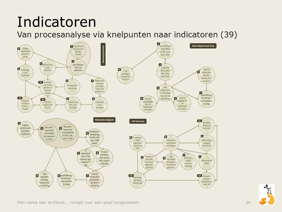Men neme een architect... recept voor een goed zorgsysteem20 Indicatoren Van procesanalyse via knelpunten naar indicatoren (39)
