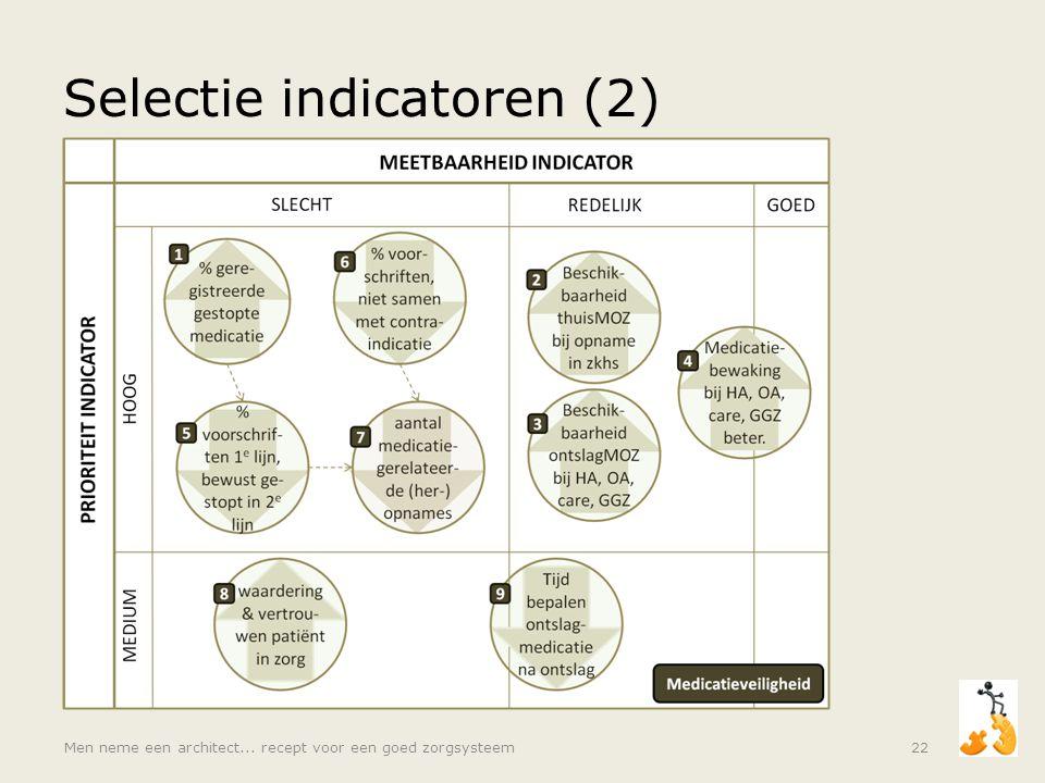 Selectie indicatoren (2) Men neme een architect... recept voor een goed zorgsysteem22