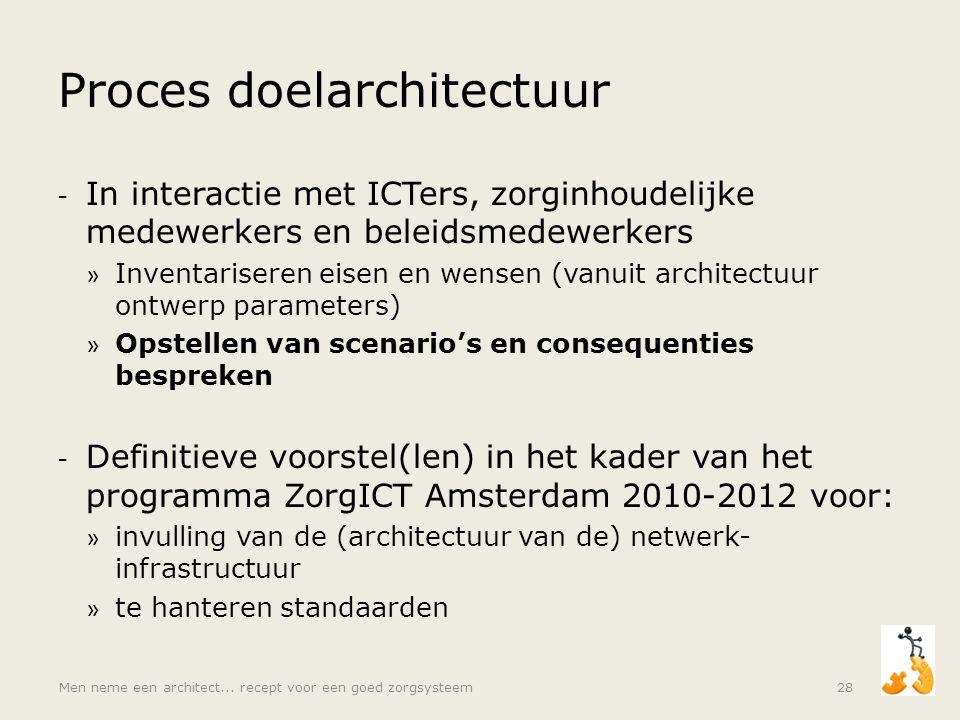 Proces doelarchitectuur - In interactie met ICTers, zorginhoudelijke medewerkers en beleidsmedewerkers » Inventariseren eisen en wensen (vanuit archit