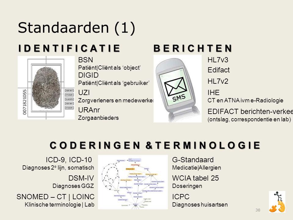 Standaarden (1) 38 BSN Patiënt|Cliënt als 'object' UZI Zorgverleners en medewerkers DIGID Patiënt|Cliënt als 'gebruiker' URAnr Zorgaanbieders I D E N