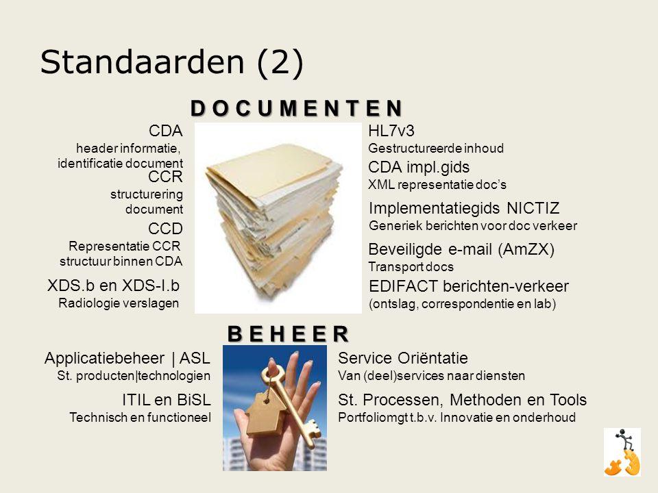Standaarden (2) D O C U M E N T E N HL7v3 Gestructureerde inhoud CDA impl.gids XML representatie doc's Beveiligde e-mail (AmZX) Transport docs CDA hea