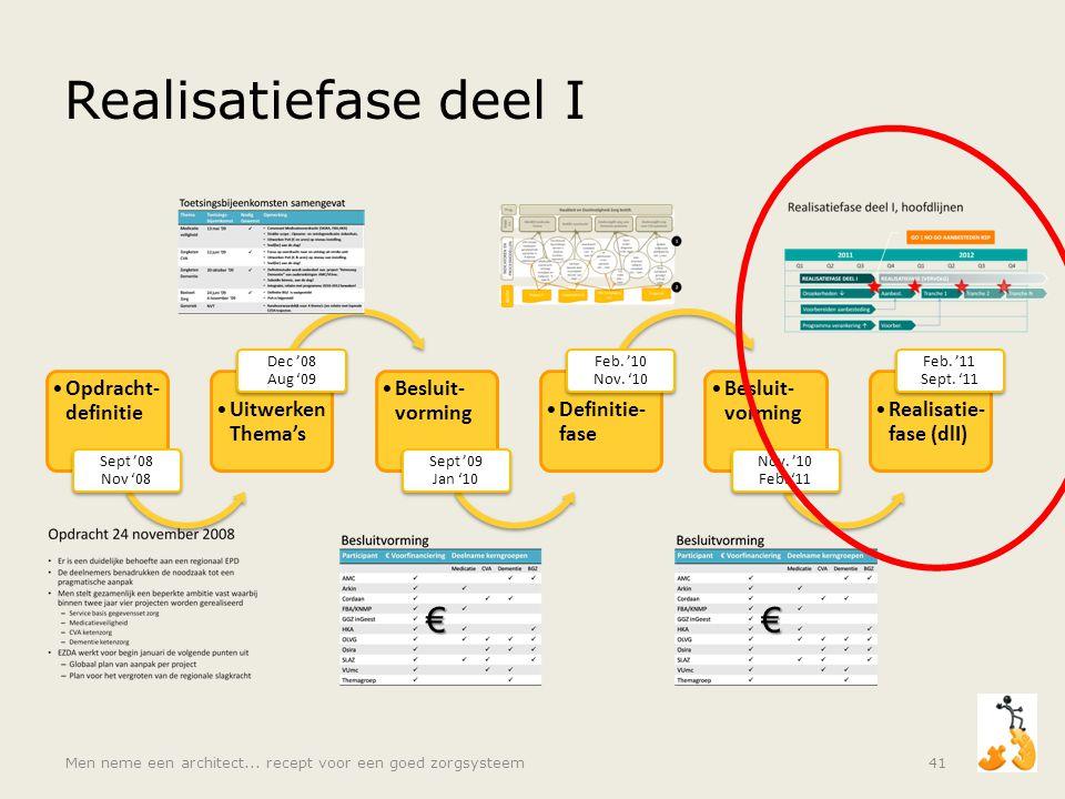 Realisatiefase deel I •Opdracht- definitie Sept '08 Nov '08 •Uitwerken Thema's Dec '08 Aug '09 •Besluit- vorming Sept '09 Jan '10 •Definitie- fase Feb