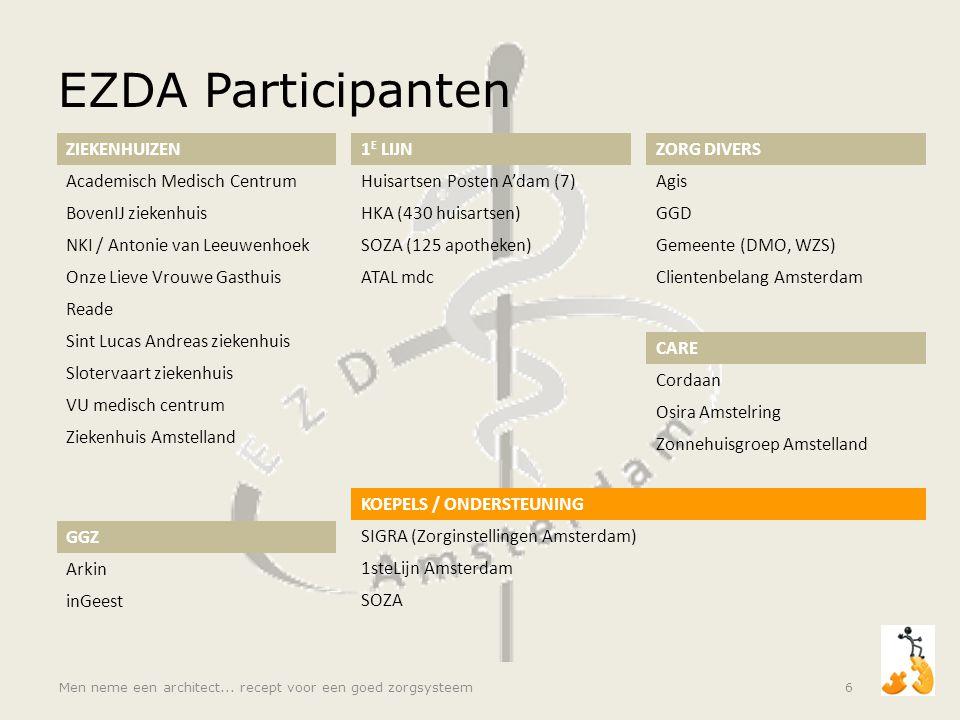 EZDA Participanten Men neme een architect... recept voor een goed zorgsysteem6 ZIEKENHUIZEN Academisch Medisch Centrum BovenIJ ziekenhuis NKI / Antoni