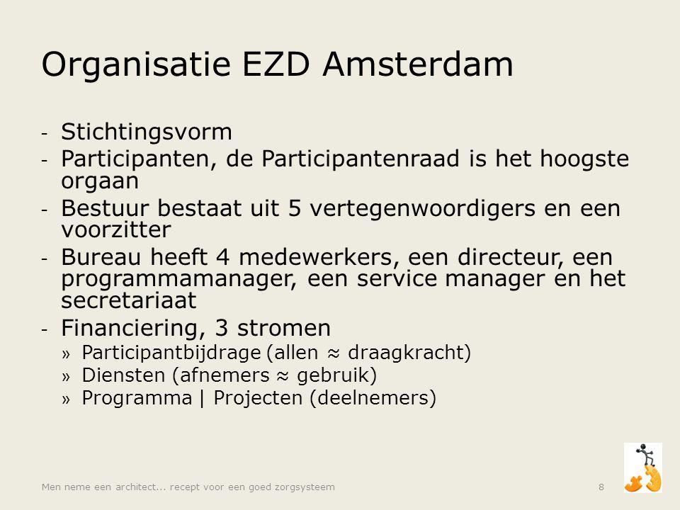 Organisatie EZD Amsterdam - Stichtingsvorm - Participanten, de Participantenraad is het hoogste orgaan - Bestuur bestaat uit 5 vertegenwoordigers en e