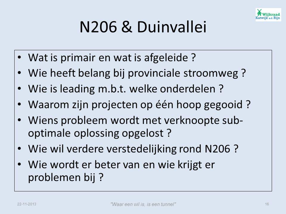 N206 & Duinvallei • Wat is primair en wat is afgeleide .