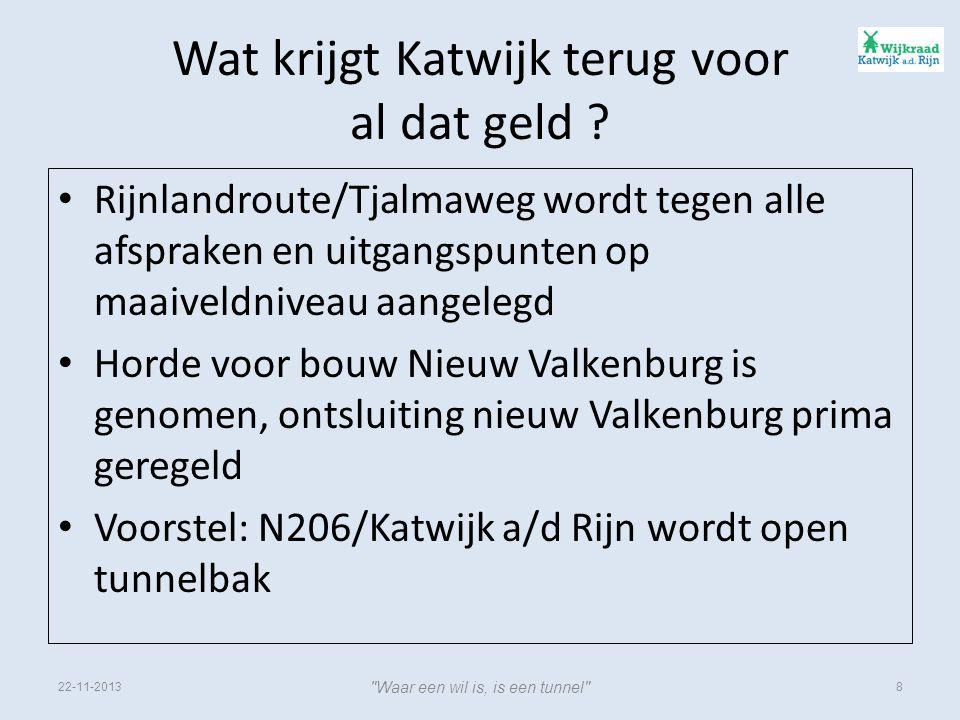 Wat krijgt Katwijk terug voor al dat geld .