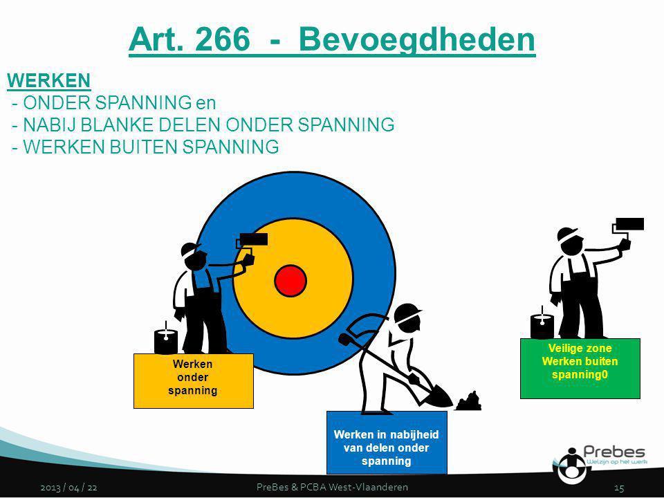 2013 / 04 / 22PreBes & PCBA West-Vlaanderen15 Veilige zone Werken buiten spanning0 Werken in nabijheid van delen onder spanning Werken onder spanning