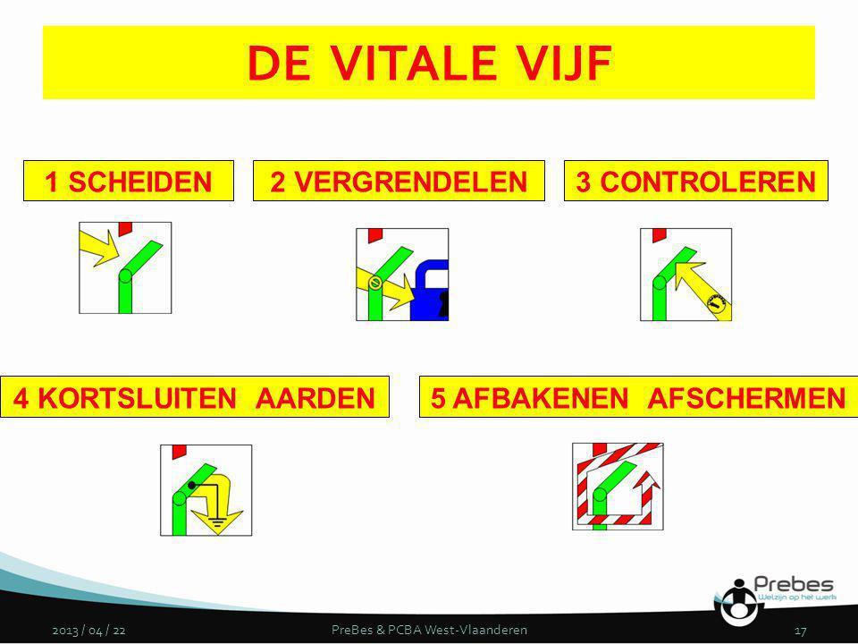 DE VITALE VIJF 2013 / 04 / 22PreBes & PCBA West-Vlaanderen17 1 SCHEIDEN2 VERGRENDELEN3 CONTROLEREN 4 KORTSLUITEN AARDEN5 AFBAKENEN AFSCHERMEN