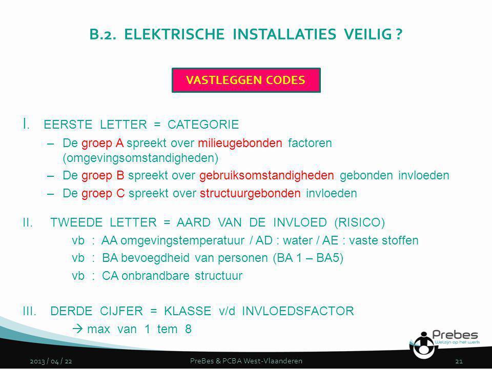 I. EERSTE LETTER = CATEGORIE –De groep A spreekt over milieugebonden factoren (omgevingsomstandigheden) –De groep B spreekt over gebruiksomstandighede