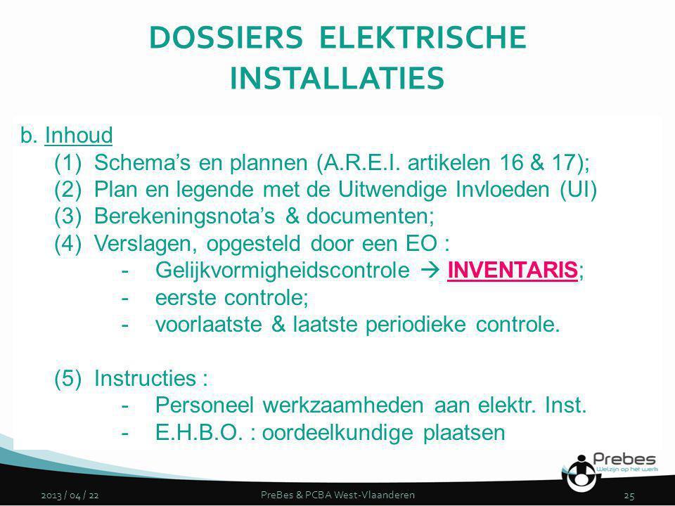 2013 / 04 / 2225PreBes & PCBA West-Vlaanderen b. Inhoud (1) Schema's en plannen (A.R.E.I. artikelen 16 & 17); (2) Plan en legende met de Uitwendige In