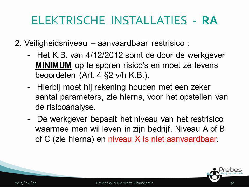 2.Veiligheidsniveau – aanvaardbaar restrisico : - Het K.B. van 4/12/2012 somt de door de werkgever MINIMUM op te sporen risico's en moet ze tevens beo