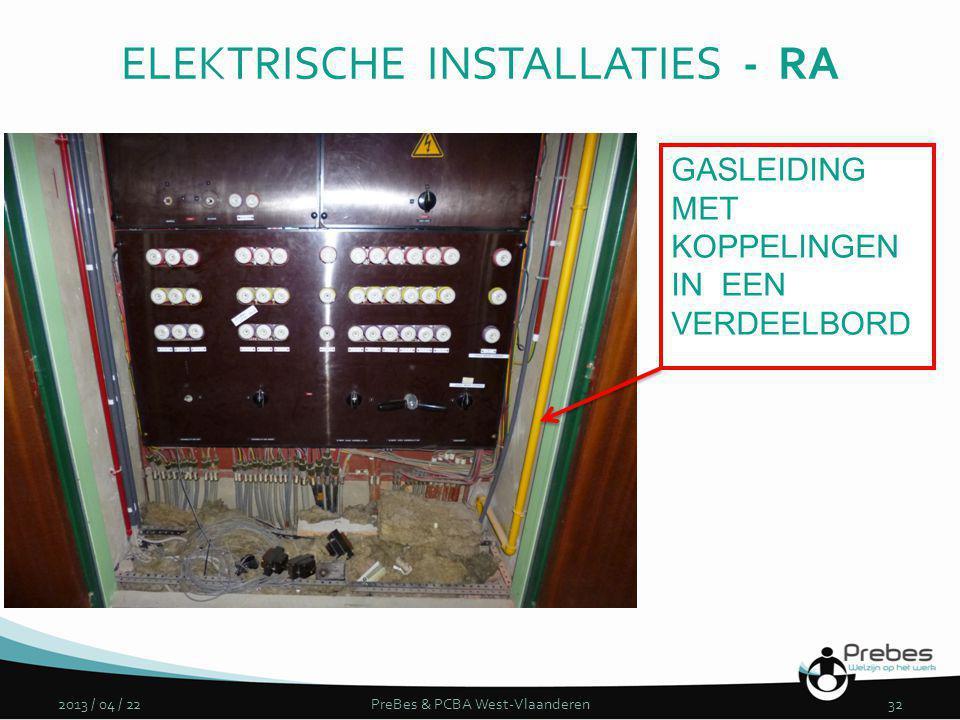 2013 / 04 / 22PreBes & PCBA West-Vlaanderen32 GASLEIDING MET KOPPELINGEN IN EEN VERDEELBORD ELEKTRISCHE INSTALLATIES - RA