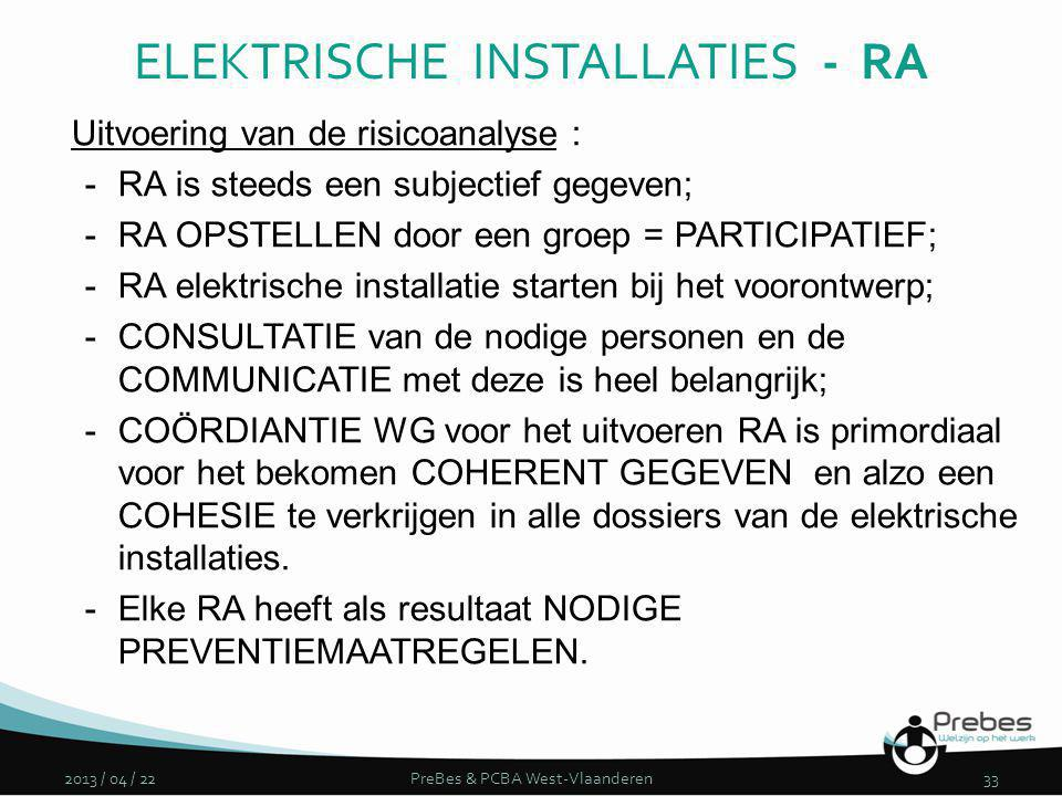 Uitvoering van de risicoanalyse : -RA is steeds een subjectief gegeven; -RA OPSTELLEN door een groep = PARTICIPATIEF; -RA elektrische installatie star