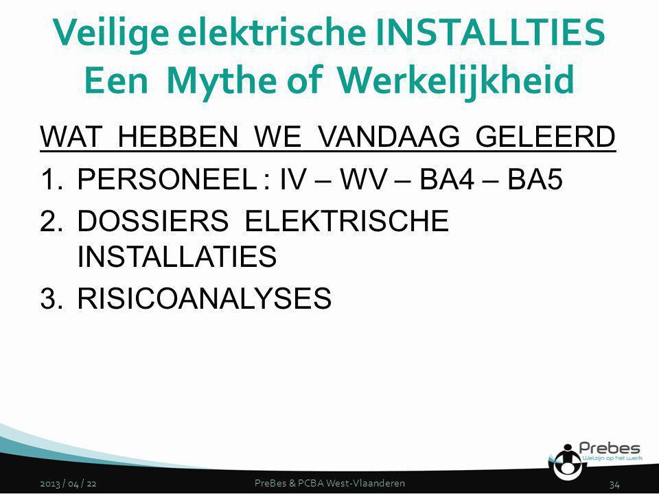 WAT HEBBEN WE VANDAAG GELEERD 1.PERSONEEL : IV – WV – BA4 – BA5 2.DOSSIERS ELEKTRISCHE INSTALLATIES 3.RISICOANALYSES 2013 / 04 / 22PreBes & PCBA West-