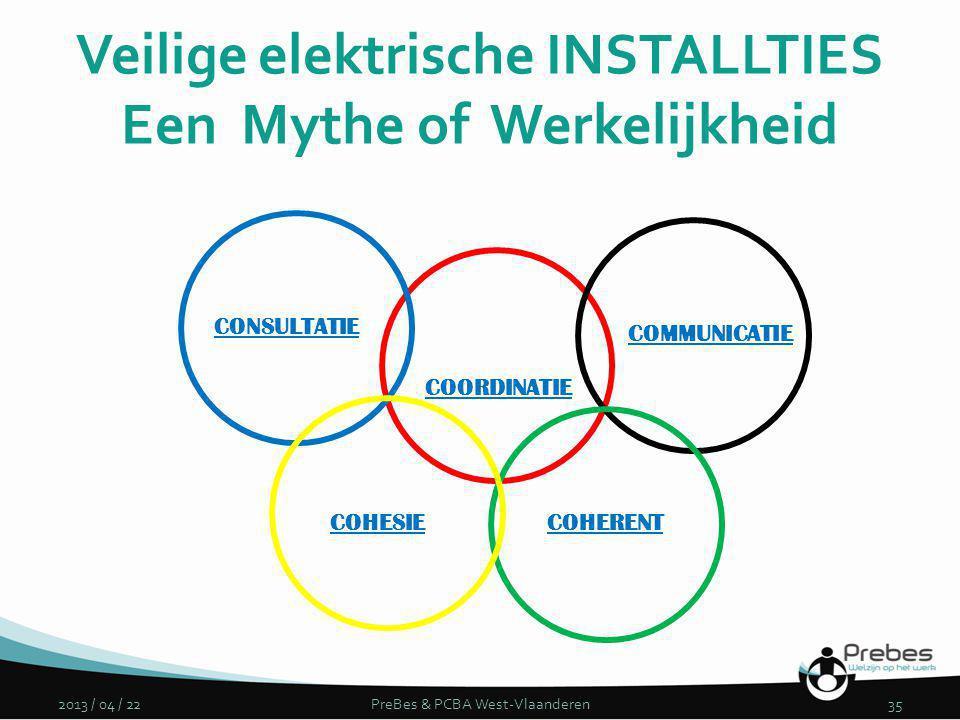 CONSULTATIE COORDINATIE COMMUNICATIE COHERENT Veilige elektrische INSTALLTIES Een Mythe of Werkelijkheid COHESIE 2013 / 04 / 2235PreBes & PCBA West-Vl