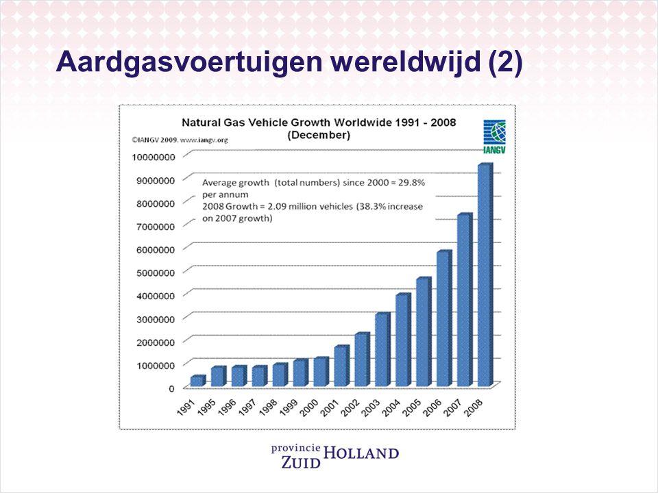 Aardgasvoertuigen wereldwijd (2)