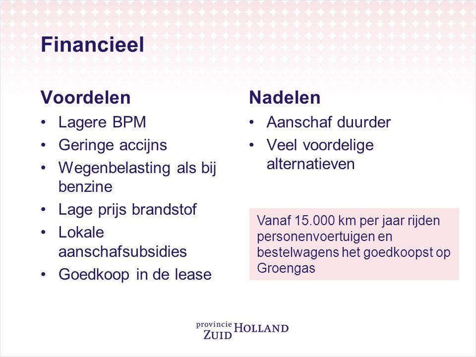 Financieel Voordelen •Lagere BPM •Geringe accijns •Wegenbelasting als bij benzine •Lage prijs brandstof •Lokale aanschafsubsidies •Goedkoop in de leas
