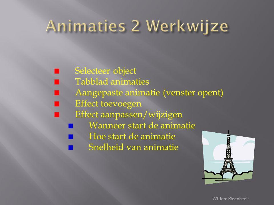 Animaties voegen beweging en geluid toe aan de presentatie. Animaties worden toegevoegd aan: Dia overgangen Foto's Tekstblokken Etc.etc. Willem Steenb