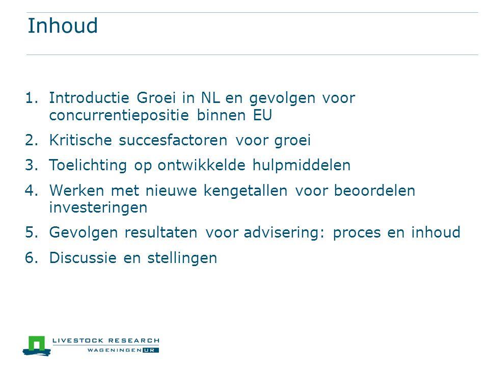Inhoud 1.Introductie Groei in NL en gevolgen voor concurrentiepositie binnen EU 2.Kritische succesfactoren voor groei 3.Toelichting op ontwikkelde hul