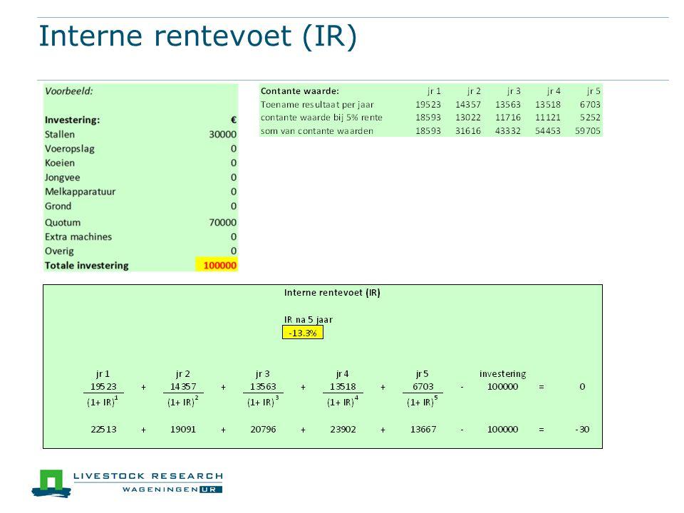 Interne rentevoet (IR)
