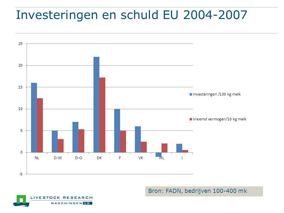 Ontwikkeling melkproductie en kasstroom van sterke groeiers van 2000 tot 2007 Sterke groeiers: • Melkproductie >200.000 kg • Groei van > 20% in 2000- 2007 • In laatste 2 jaar <25% van totale groei • Bron: FADN Algemeen in West- EU: • Melkprod.