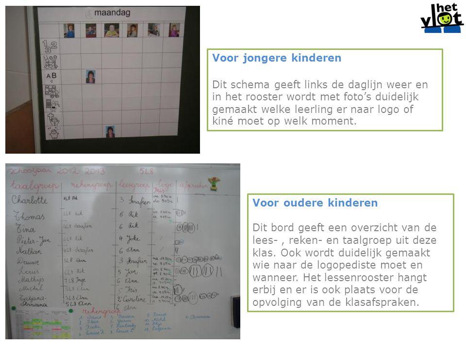Voor jongere kinderen Dit schema geeft links de daglijn weer en in het rooster wordt met foto's duidelijk gemaakt welke leerling er naar logo of kiné