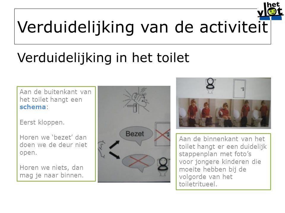 Verduidelijking van de activiteit Verduidelijking in het toilet Aan de buitenkant van het toilet hangt een schema: Eerst kloppen. Horen we 'bezet' dan