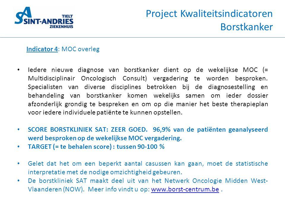 Project Kwaliteitsindicatoren Borstkanker Indicator 4: MOC overleg • Iedere nieuwe diagnose van borstkanker dient op de wekelijkse MOC (= Multidiscipl