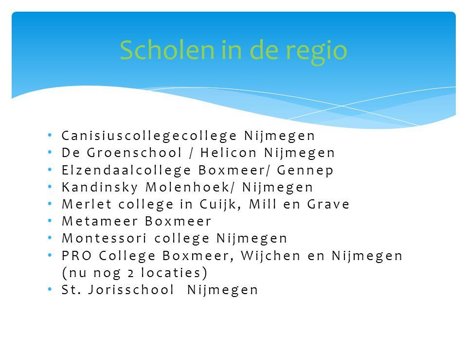 • Nuttige website: www.samenwerkingsverbandvo.nl • Alle VO scholen hebben websites met daarop informatie voor kinderen van groep 8, informatie voor de ouders en de data van open dagen, informatieavonden en meeloopdagen.