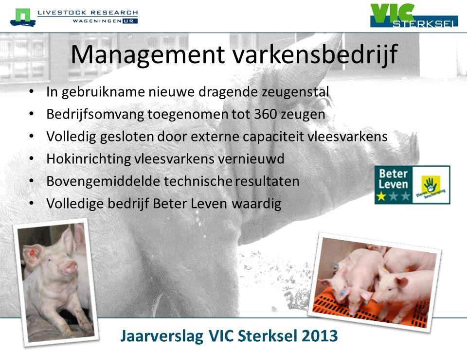 Management biogas Productie • 0,75 MWh, goed voor 1550 huishoudens en eigen gebruik elektriciteit en warmte voor stallen en kantoor Bedrijfsvoering • Warmtebonus voor efficiënte warmtebenutting • Hygiëniseren van mest voor export Toekomstgerichte plannen • Afsluiten VVO's • Mestverwerking voor de Nederlandse varkenshouderij