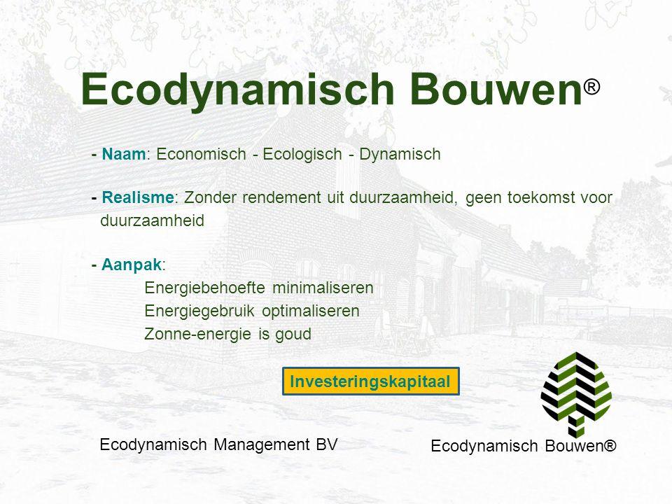Ecodynamisch Bouwen ® - Naam: Economisch - Ecologisch - Dynamisch - Realisme: Zonder rendement uit duurzaamheid, geen toekomst voor duurzaamheid - Aan