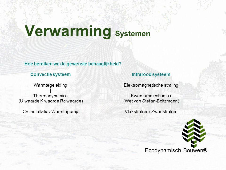 Verwarming Systemen Ecodynamisch Bouwen® Convectie systeem Warmtegeleiding | Thermodynamica (U waarde K waarde Rc waarde) Cv-installatie / Warmtepomp
