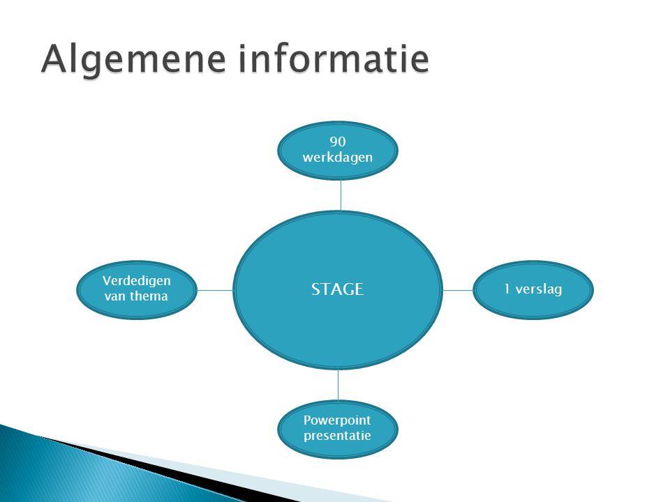 STAGE 90 werkdagen 1 verslag Powerpoint presentatie Verdedigen van thema