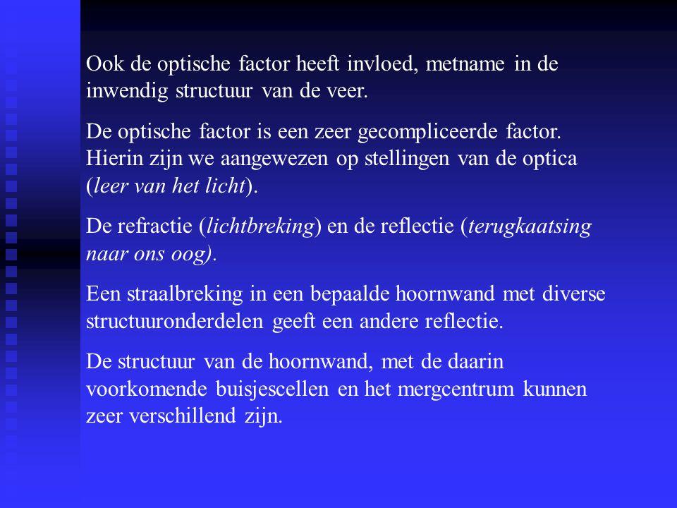 Ook de optische factor heeft invloed, metname in de inwendig structuur van de veer.