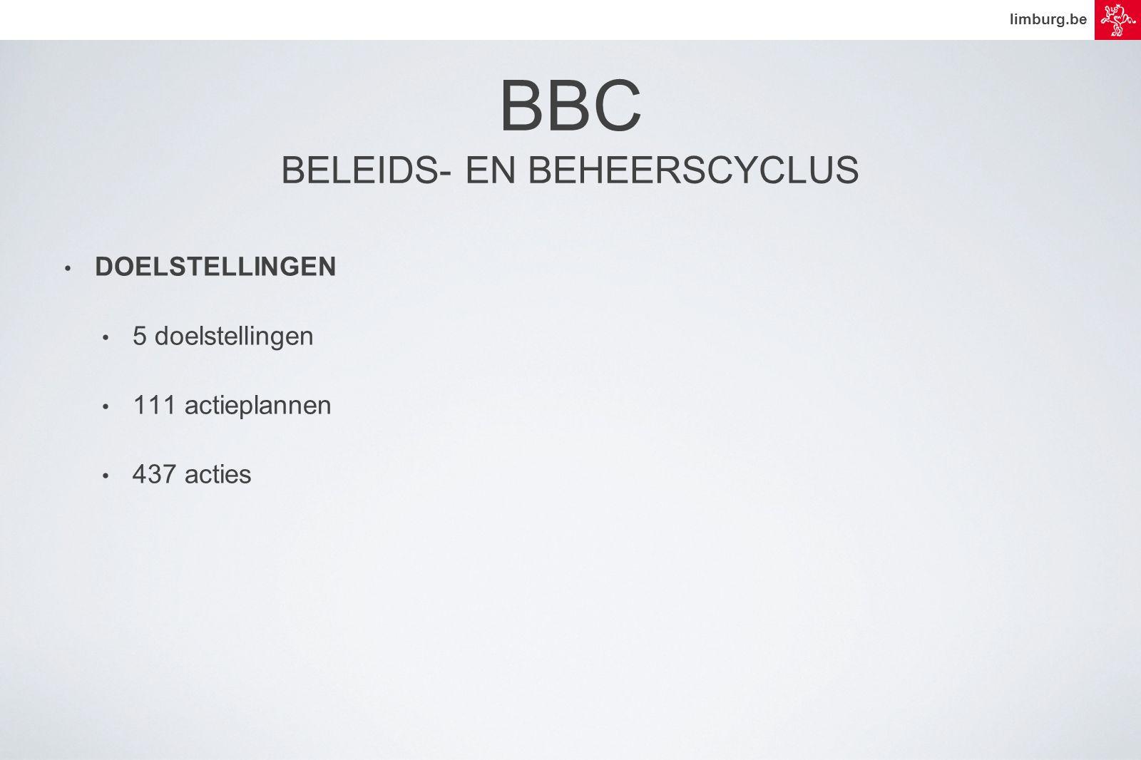 limburg.be BBC BELEIDS- EN BEHEERSCYCLUS • DOELSTELLINGEN • 5 doelstellingen • 111 actieplannen • 437 acties