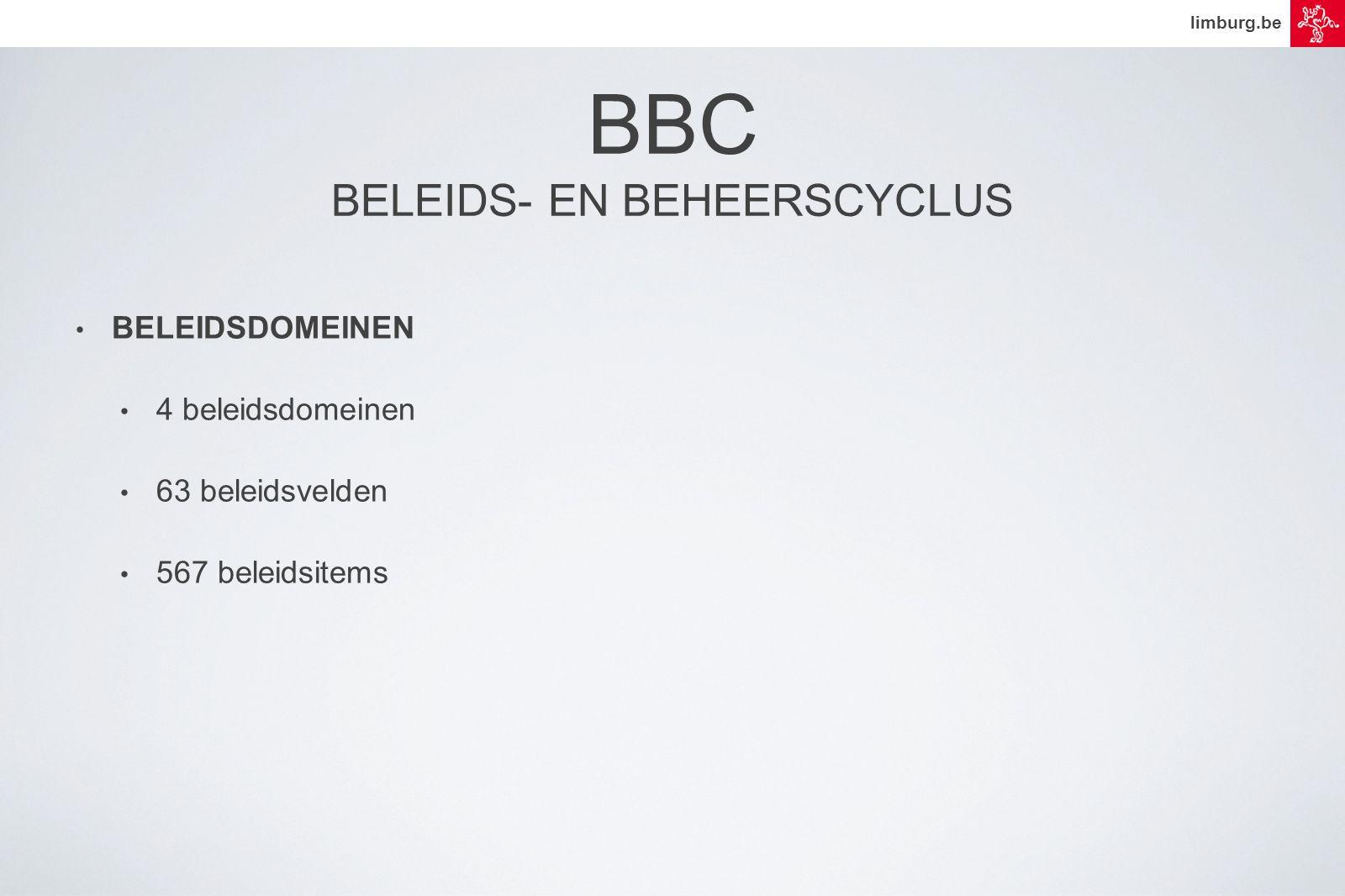 limburg.be BBC BELEIDS- EN BEHEERSCYCLUS • BELEIDSDOMEINEN • 4 beleidsdomeinen • 63 beleidsvelden • 567 beleidsitems