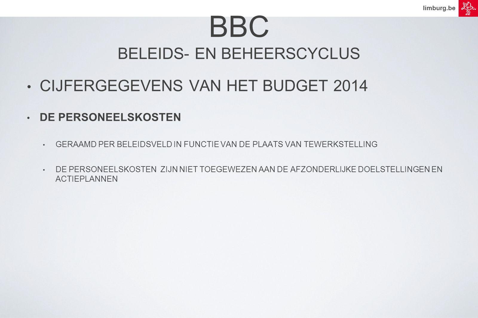 limburg.be BBC BELEIDS- EN BEHEERSCYCLUS • CIJFERGEGEVENS VAN HET BUDGET 2014 • DE PERSONEELSKOSTEN • GERAAMD PER BELEIDSVELD IN FUNCTIE VAN DE PLAATS VAN TEWERKSTELLING • DE PERSONEELSKOSTEN ZIJN NIET TOEGEWEZEN AAN DE AFZONDERLIJKE DOELSTELLINGEN EN ACTIEPLANNEN
