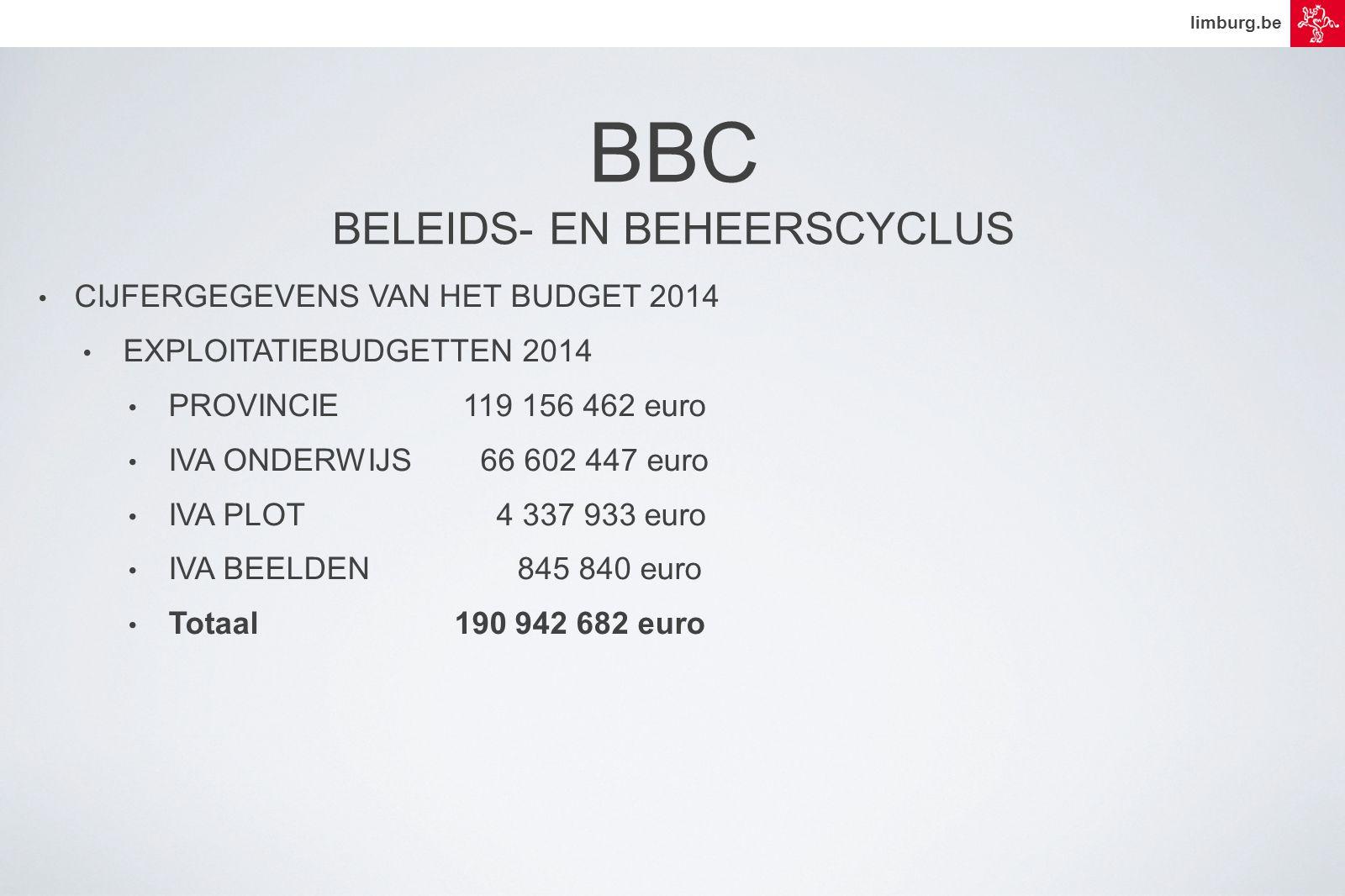 limburg.be • CIJFERGEGEVENS VAN HET BUDGET 2014 • EXPLOITATIEBUDGETTEN 2014 • PROVINCIE 119 156 462 euro • IVA ONDERWIJS 66 602 447 euro • IVA PLOT 4 337 933 euro • IVA BEELDEN 845 840 euro • Totaal 190 942 682 euro BBC BELEIDS- EN BEHEERSCYCLUS