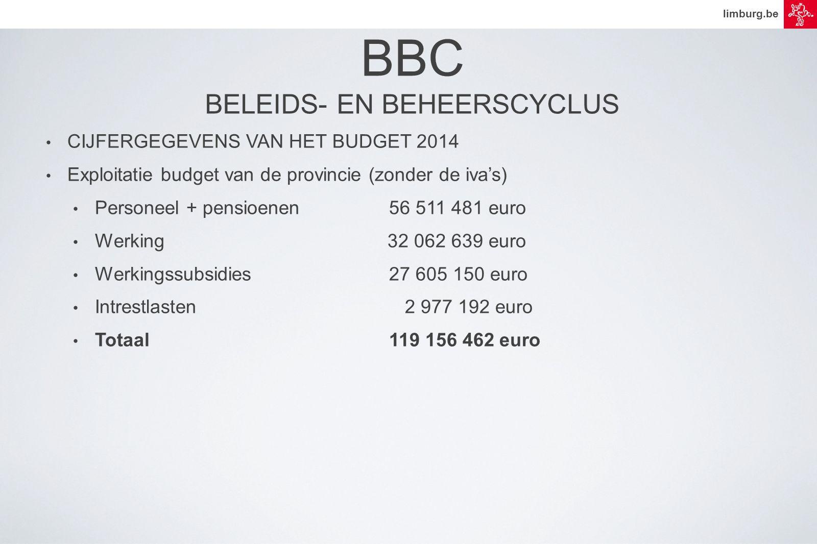 limburg.be BBC BELEIDS- EN BEHEERSCYCLUS • CIJFERGEGEVENS VAN HET BUDGET 2014 • Exploitatie budget van de provincie (zonder de iva's) • Personeel + pensioenen56 511 481 euro • Werking 32 062 639 euro • Werkingssubsidies27 605 150 euro • Intrestlasten 2 977 192 euro • Totaal119 156 462 euro