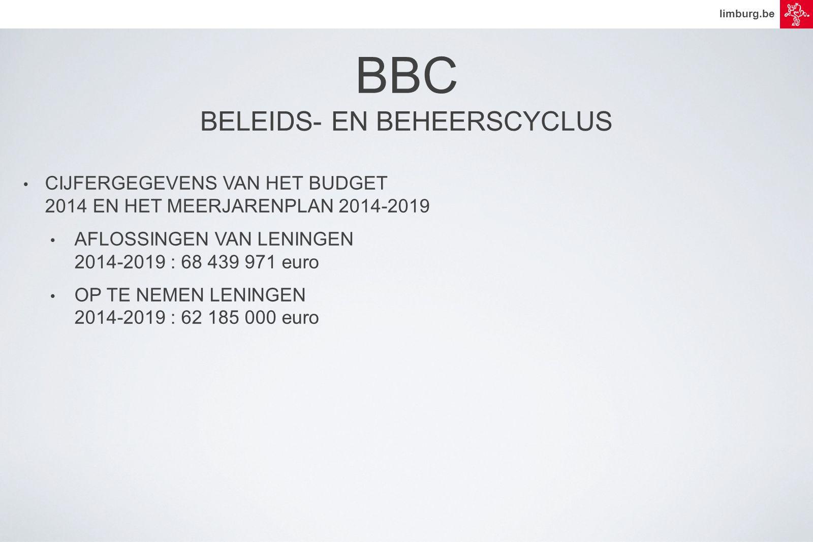 limburg.be • CIJFERGEGEVENS VAN HET BUDGET 2014 EN HET MEERJARENPLAN 2014-2019 • AFLOSSINGEN VAN LENINGEN 2014-2019 : 68 439 971 euro • OP TE NEMEN LENINGEN 2014-2019 : 62 185 000 euro BBC BELEIDS- EN BEHEERSCYCLUS