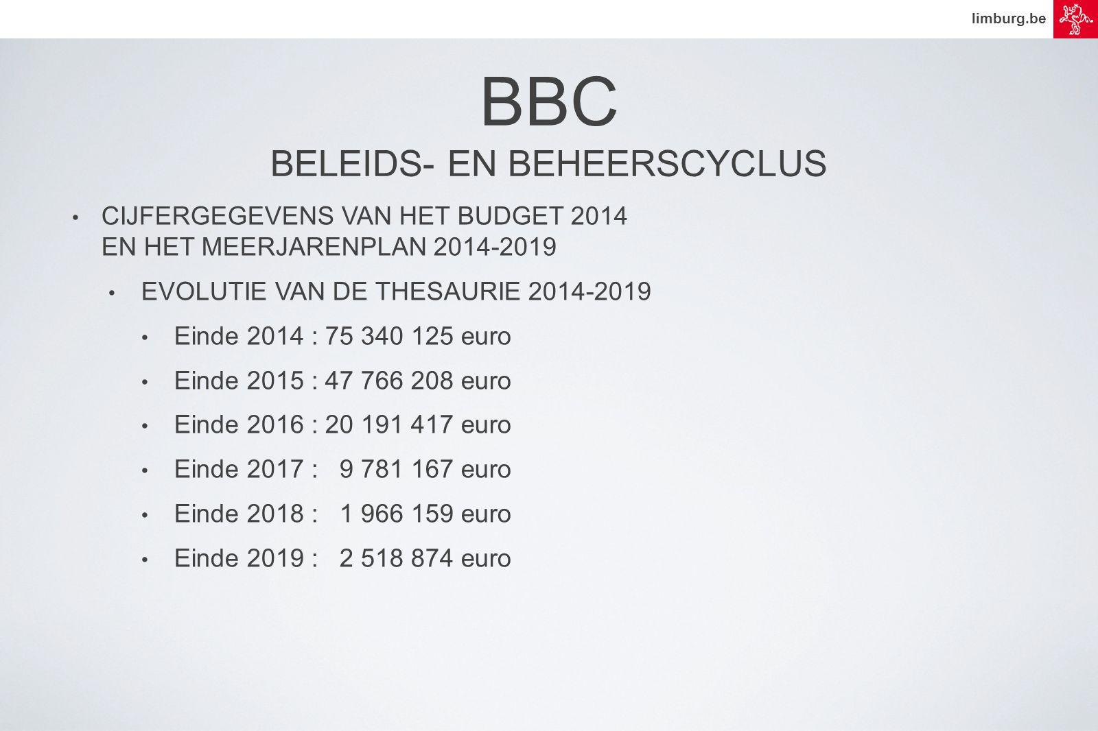 limburg.be • CIJFERGEGEVENS VAN HET BUDGET 2014 EN HET MEERJARENPLAN 2014-2019 • EVOLUTIE VAN DE THESAURIE 2014-2019 • Einde 2014 : 75 340 125 euro • Einde 2015 : 47 766 208 euro • Einde 2016 : 20 191 417 euro • Einde 2017 : 9 781 167 euro • Einde 2018 : 1 966 159 euro • Einde 2019 : 2 518 874 euro BBC BELEIDS- EN BEHEERSCYCLUS