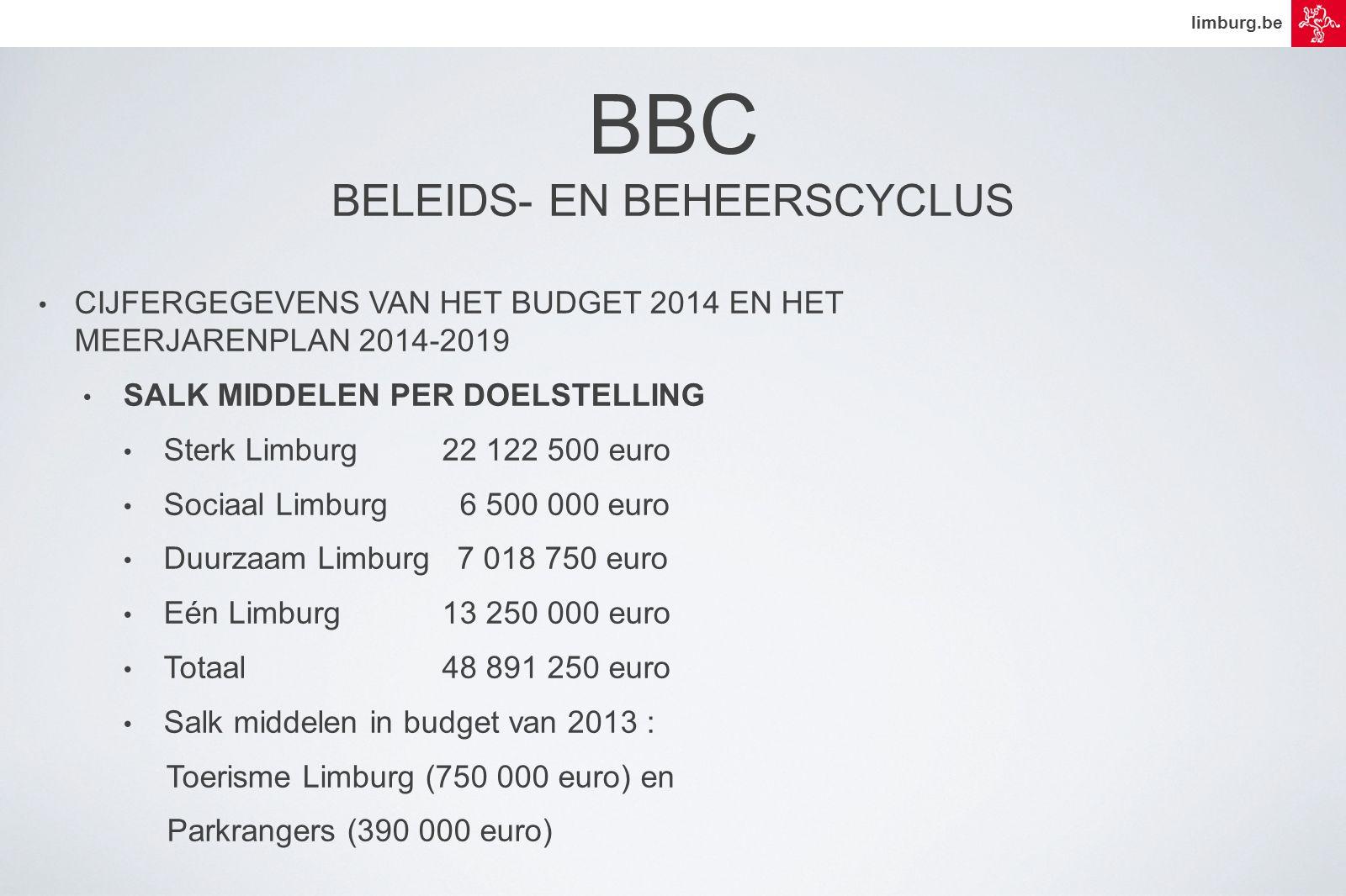 limburg.be • CIJFERGEGEVENS VAN HET BUDGET 2014 EN HET MEERJARENPLAN 2014-2019 • SALK MIDDELEN PER DOELSTELLING • Sterk Limburg22 122 500 euro • Sociaal Limburg 6 500 000 euro • Duurzaam Limburg 7 018 750 euro • Eén Limburg13 250 000 euro • Totaal 48 891 250 euro • Salk middelen in budget van 2013 : Toerisme Limburg (750 000 euro) en Parkrangers (390 000 euro) BBC BELEIDS- EN BEHEERSCYCLUS