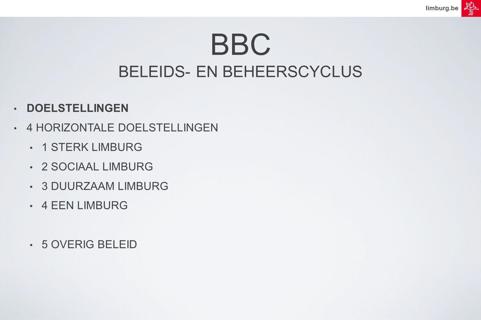 limburg.be • DOELSTELLINGEN • 4 HORIZONTALE DOELSTELLINGEN • 1 STERK LIMBURG • 2 SOCIAAL LIMBURG • 3 DUURZAAM LIMBURG • 4 EEN LIMBURG • 5 OVERIG BELEID BBC BELEIDS- EN BEHEERSCYCLUS