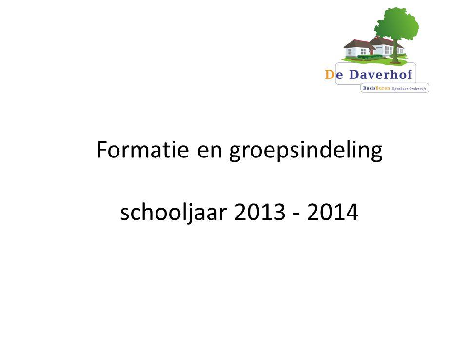 Formatie en groepsindeling schooljaar 2013 - 2014