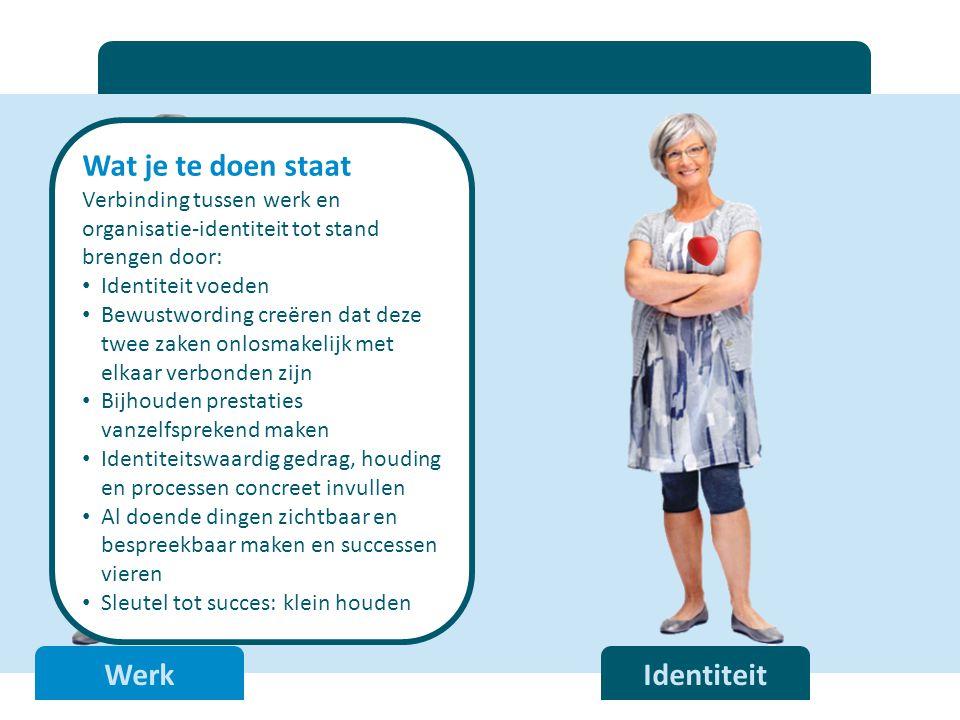 Werk Identiteit Wat je te doen staat Verbinding tussen werk en organisatie-identiteit tot stand brengen door: • Identiteit voeden • Bewustwording creë