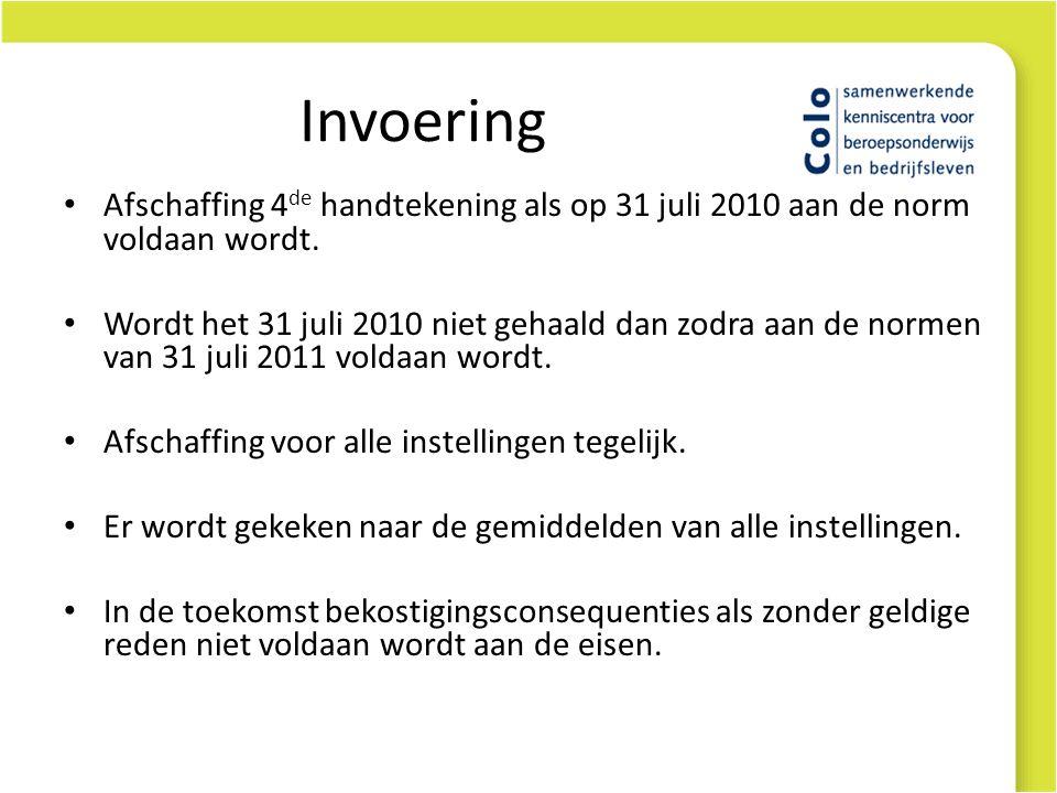 Invoering • Afschaffing 4 de handtekening als op 31 juli 2010 aan de norm voldaan wordt.